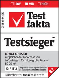 Testsieger Luftreiniger 12/2020
