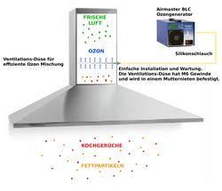 Schema Frischluft durch Ozon mittels Ventilationsstab _ Küchenabluft