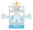 Luftbefeuchter Stylies Aquarius weiss Luftwäscher online bestellen