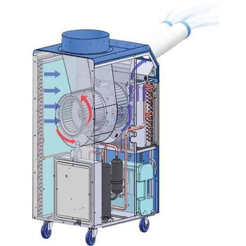 WELTEM SC 25000 Spot Cooler mobiler Air Conditioner Klimagerät online bestellen