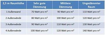 VASNER Citara 450 M Metall Infrarotheizung 450Watt weiß bestellen